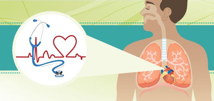 Heart rate variability, resonance Frequency, 4.5-7.0 breaths per minute, Mantras and prayers and optimum breathing rates