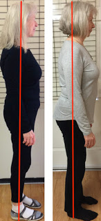 Eve Johnson, spinal alignment, spinefulness, posture improvement, yoga and posture awareness