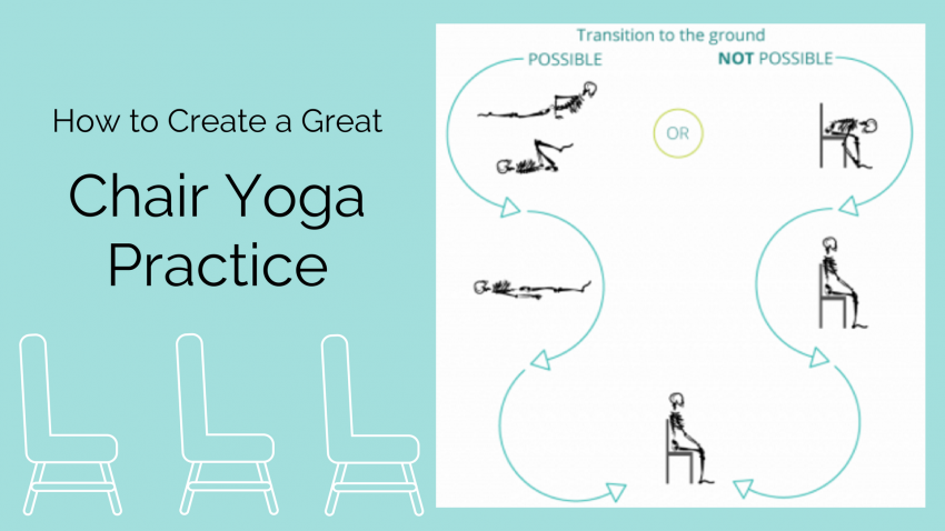 diagram of how to sequence chair yoga class