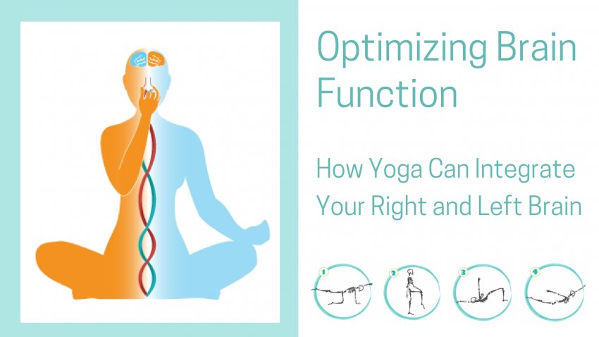 Optimizing Brain Function How Yoga Can Integrate Your Right And Left Brain Yogauonline