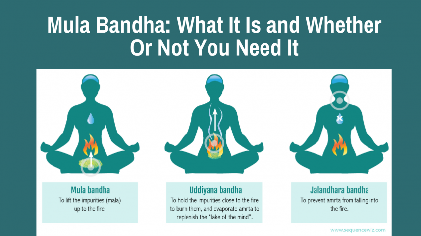 Enlivening The Body S Subtle Energy With Mula Bandha